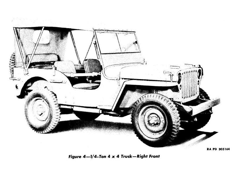 jeep yj replacement body parts